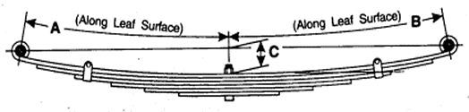 Leaf Spring Diagram